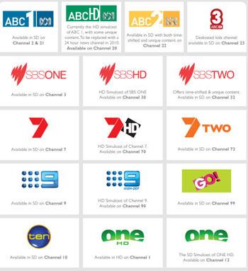 Free online sex tv channel in Australia
